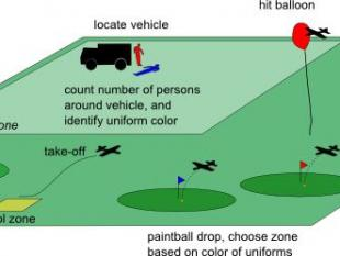 Microvliegtuigjes tellen slachtoffers verkeersongeluk