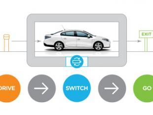 Autofabrikanten doorbreken impasse van elektrisch rijden