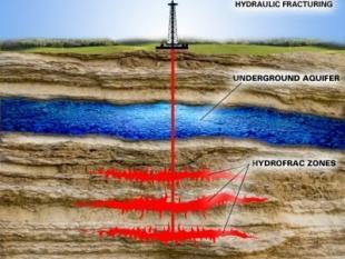 Argumenten voor/tegen schaliegas op een presenteerblaadje
