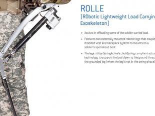 SYNC op CES (slot): een exoskeleton voor het leger
