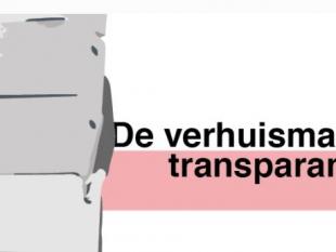 Startup Scanmovers wil verhuizersmarkt transparant maken