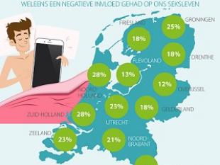 """Een op vijf Nederlanders: """"Netflix en smartphone slechte invloed op mijn relatie"""""""
