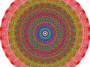 Rekenen aan de snaartheorie met nieuwe Lie-groep kaart