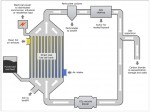 principe van de brandstofcel