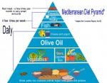 granen zijn de basis voor mediterraan dieet