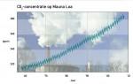 bron: NOAA, grafiek: Infographics)