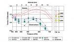 bron: International Journal of Climatology